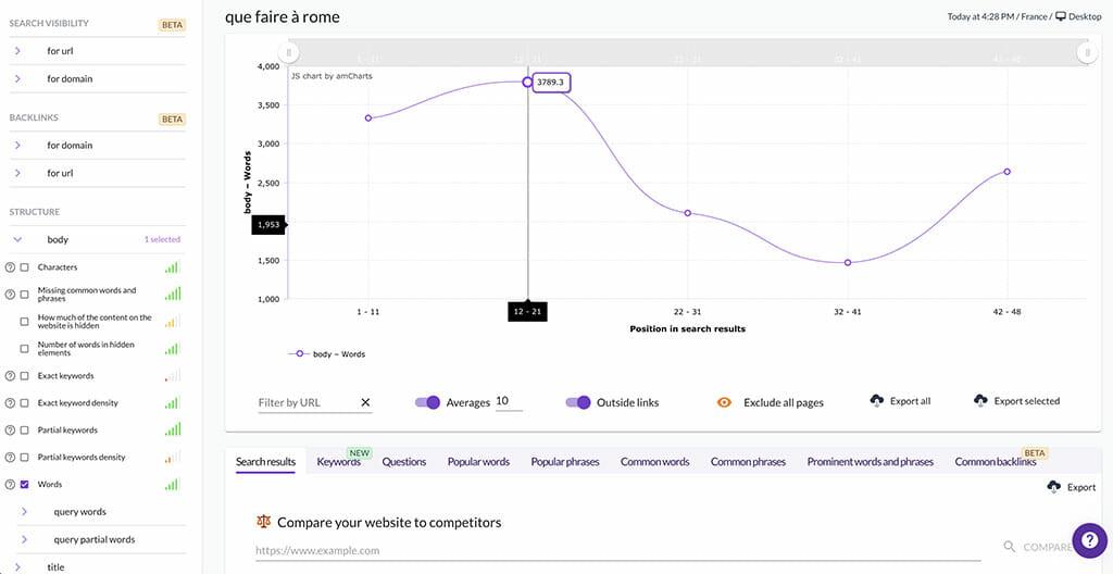 SERP Analyzer analyser concurrence surfer seo